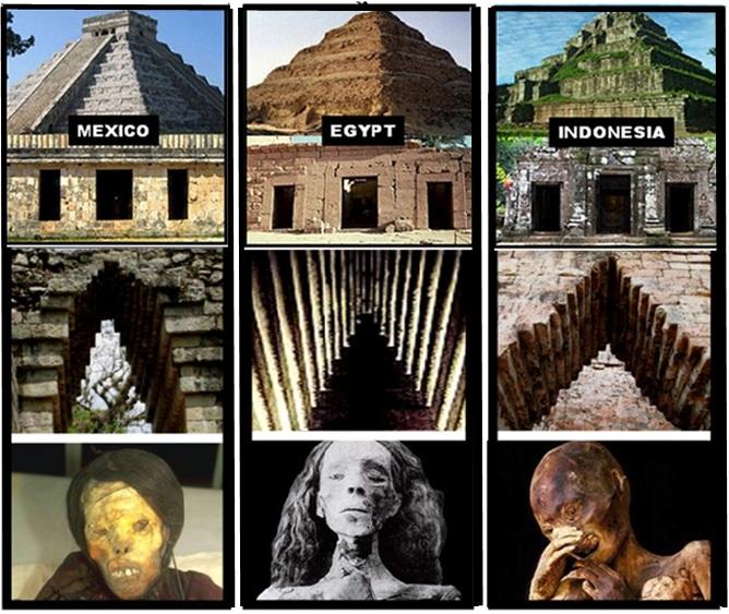 La religión de la serpiente: Los Templos Trípticos de Atlantis Pyramid-44