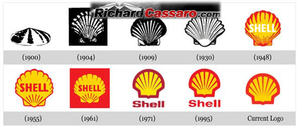 Shell Gasoline Logo of The Shell Logo Over The