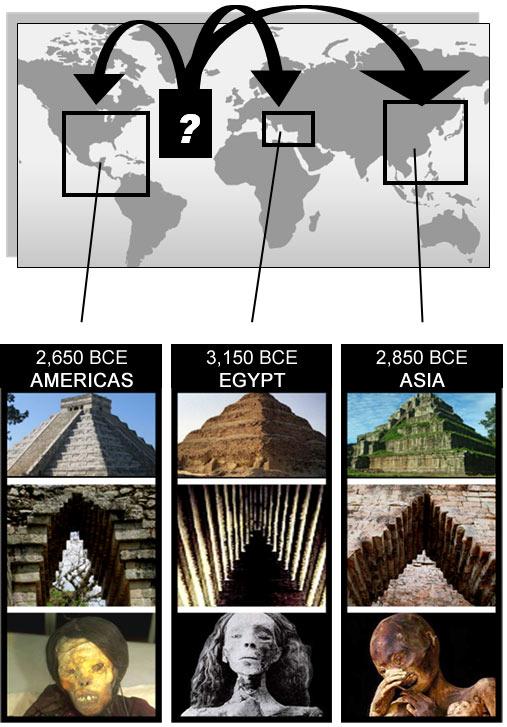 The Truth Behind The Da Vinci Code