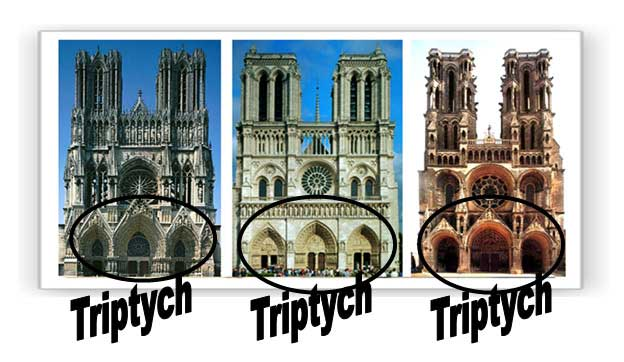 Gothic Cathedrals Triptych Three-Door Entry
