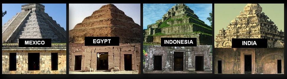 Similarities between Pyramids