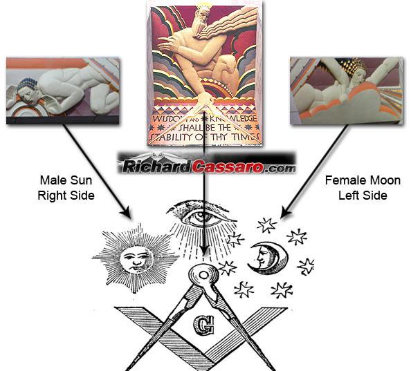 Freemasons Symbols Archives Richard Cassaro