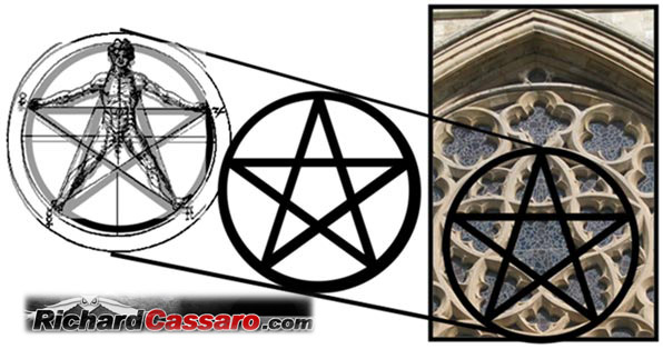 Occult Symbols In Corporate Logos Pt 2 Rediscovering Their