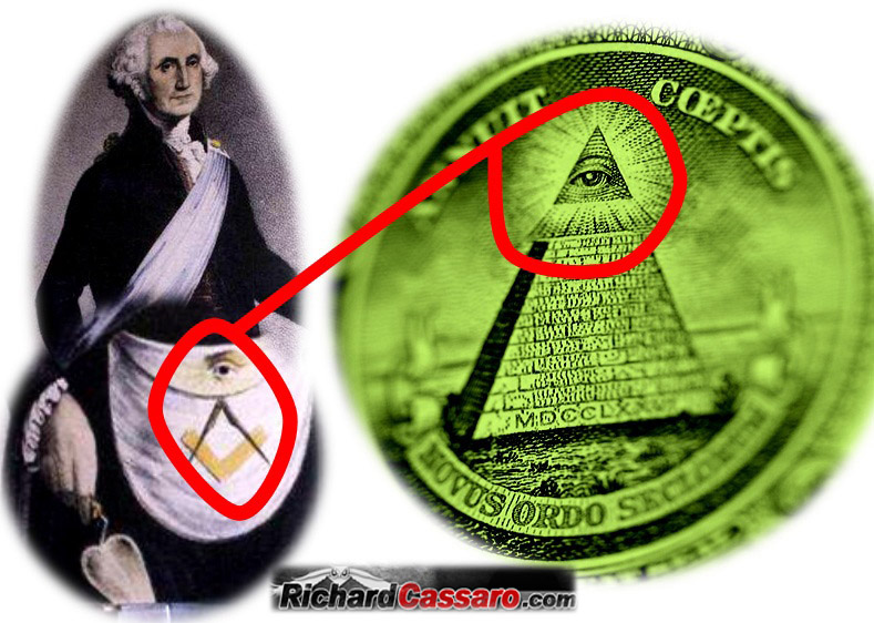 Awakening Our Third Eye - Freemasonry's Ancient