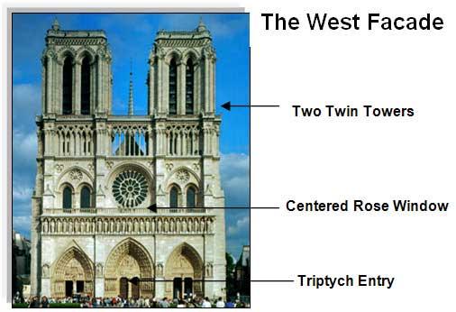 History of the Freemasons