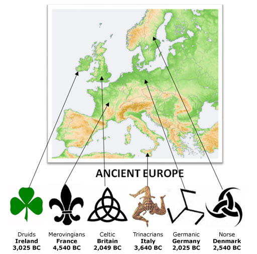 Europes Prehistoric Triptych Trinity Religion Occulted By