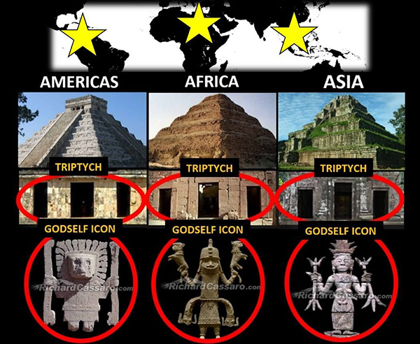 Mysterious GodSelf Icon Found Worldwide
